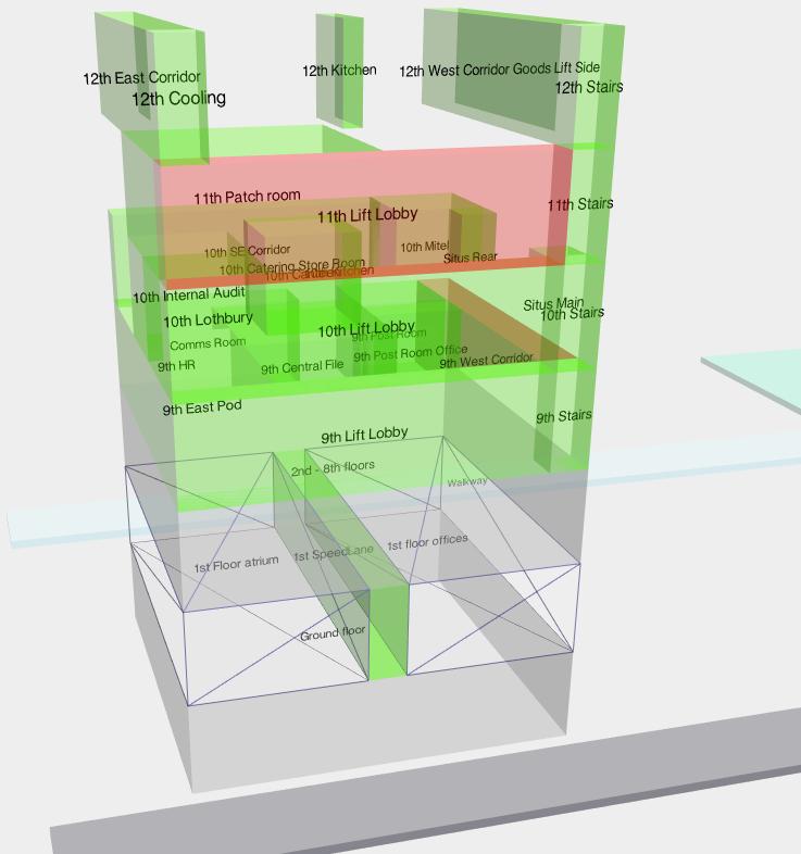 3D model of usage